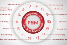 Photo of What Is Privileged Access Management (PAM)? Check This Overview!